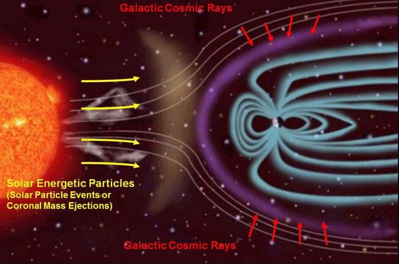 File:PIA16938-RadiationSources-InterplanetarySpace.jpg