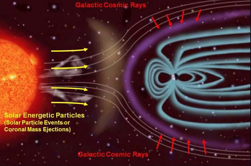 PIA16938-RadiationSources-InterplanetarySpace