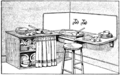 PSM V88 D141 An extra drainboard for the kitchen sink.png