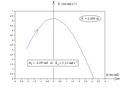 Pendule pesant simple - portrait de phase par intégration numérique - bis.png
