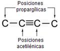 Posiciones relativas de alquinos.png