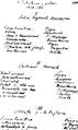 Prelecţiuni populare 1879-80.png