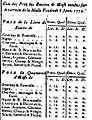 Prix des beurres & oeufs, 8 janvier 1779.jpg