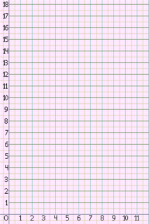 Real coordinate space Space formed by the n-tuples of real numbers