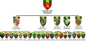 Eastern Province Command - SADF Commando Structure Eastern Cape Command