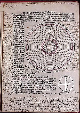 Johannes de Sacrobosco - Heavily annotated copy of De Sphaera of Sacrobosco.