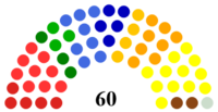 Senate_diagram_Belgium_2014.png
