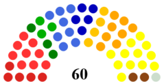Senate diagram Belgium 2014.png