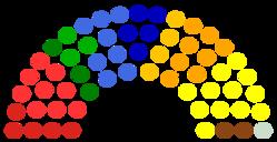 Senato-diagramo Belgio 2014.png