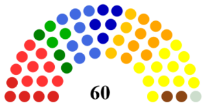 Belgian Federal Parliament - Image: Senate diagram Belgium 2014