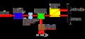 Shema simplifié de l'interferometre de Nomarski.png