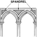 Spandrel (PSF).png