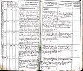 Subačiaus RKB 1858-1864 krikšto metrikų knyga 196.jpg