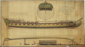 Fredrik Henrik af Chapman - A schematic of the Bellona-class frigate Venus (launched 1783), drawn by Chapman in 1789