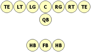 A common T formation