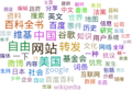 Tagcloud CW RM zh.png