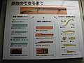 Tanegashima (matchlock) related display.jpg