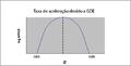 Taxa de aceleracao GDE(4).png