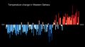 Temperature Bar Chart Africa-Western Sahara--1901-2020--2021-07-13.png