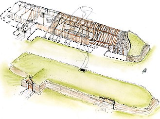 Jesse Byock - The Long House of the Mosfell Chieftains. The first building phase ca. 900.