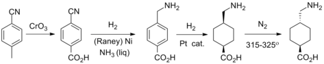 Tranexamic acid synthesis.png
