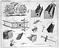 Treatise of Husbandry, 1759, Plate IV.jpg