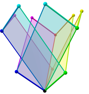 Tree of weak orderings in concertina cube 276.png
