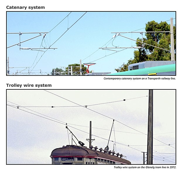 File:Two images showing catenary and trolley wire systems.jpg