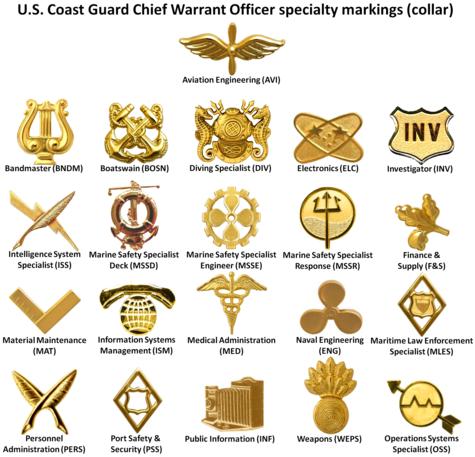 Suboficial de la Guardia Costera de los EE. UU.