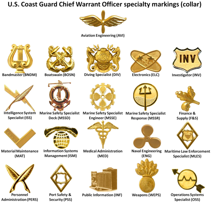 Insignia of the twenty-one different warrant officer specialties within the USCG US Coast Guard Warrant Officer Specialty Markings-Collar.png