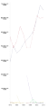 United States presidential election raw popular vote count line graph (Expanded).png