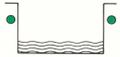 Verkeerstekens Binnenvaartpolitiereglement - G.4.1.a (65640).png