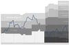 Wettingen Performance Chart.png