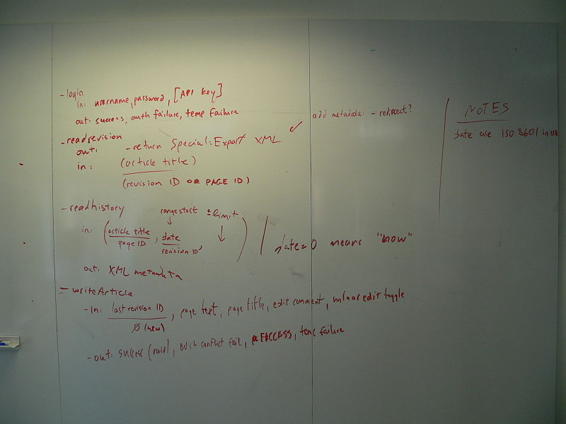 Wikimedia hacking days 2006 API discussion whiteboard.jpeg