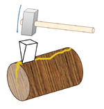Wood splitting wedge.PNG