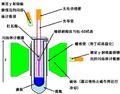 Wu-Experiment (zh-hans).png