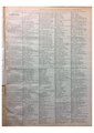 Yaltinskii uezd zemlevlad State Duma Voters 1906 TGV93.pdf