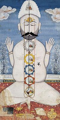 Yogin with six chakras, India, Punjab Hills, Kangra, late 18th century.jpg