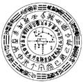 上清長生寶鑑圖-鑑緑地-1.png