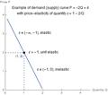 04 elasticity scheme1.png