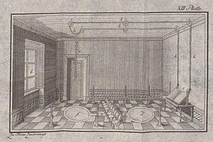 Paul Philidor - The room used by Phylidor reminded Von der Reck of this illustration in Christlieb Benedict Funk's Natürliche Magie (1783)