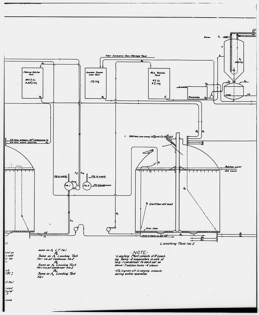 C Programming Flow Chart: 54. PHOTOCOPY OF DRAWING AMMONIA LEACHING PLANT FLOW DIAGRAM ,Chart
