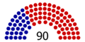 60th Senate.png