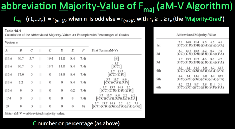 8. abbreviation Majority-Value2.png