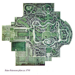 Frederiksberg Gardens - Plan by P. Petersen from 1795 of the Romantic landscape garden