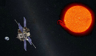 Advanced Composition Explorer - ACE in orbit around the Sun–Earth L1 point