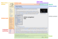 Annotated Wikipedia Vector interface (logged-out).png