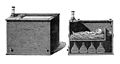 Artificial incubator for premature babies, 1890 Wellcome M0012476.jpg