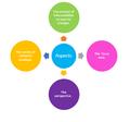 Aspect Strategic Flexibility 1.png
