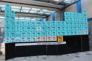 Roentgenium - Backdrop for presentation of the discovery and recognition of roentgenium at GSI Darmstadt